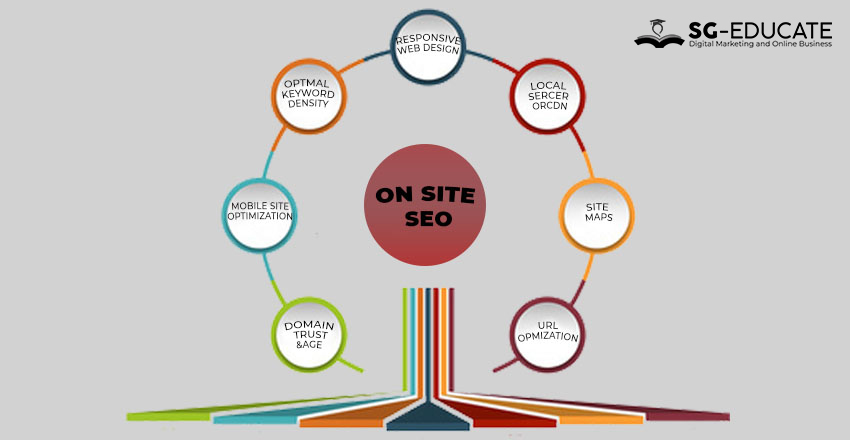 image size optimization  url optimization  what is seo